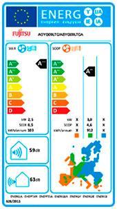 Etiqueta Energetica Reducida